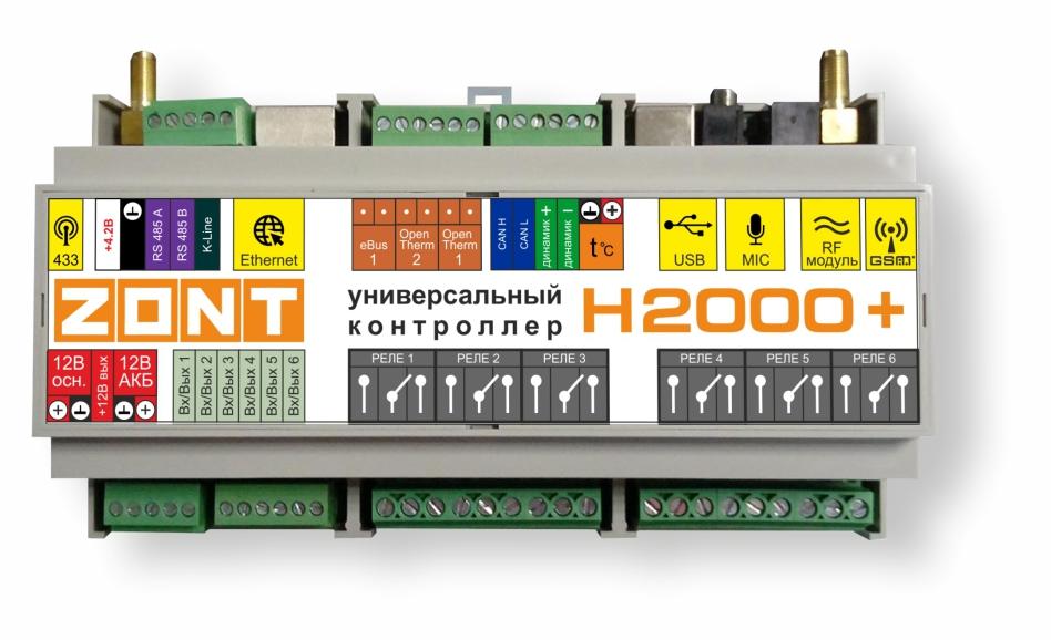 Подключение автоматики ZONT, Крым